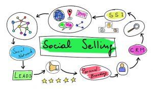 Social Selling SocialForYou